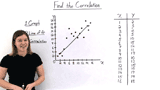 How Do You Use a Scatter Plot to Find a Positive Correlation?
