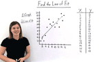 How Do You Use a Scatter Plot to Find a Line of Fit?
