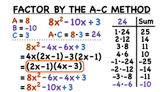 How Do You Factor a Polynomial Using the A-C Method? -- Virtual ...