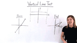What's the Vertical Line Test?