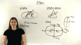 What is an Ellipse?