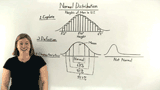 What is a Normal Distribution?