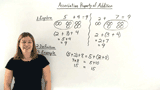What is the Associative Property of Addition?