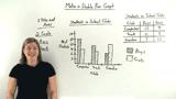 How Do You Make a Double Bar Graph?