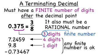 Printables Decimal Definition With Example what is a terminating decimal virtual nerd can help