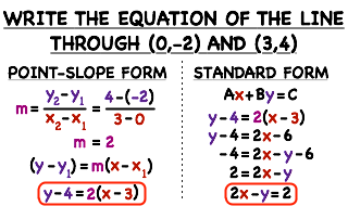 how to write standard form To avoid confusion, this site will not refer to either as standard form, but will reference f (x) write the vertex form y = a(x - h) 2 + k y = 2(x.