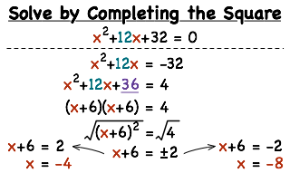 Solve Quadratic Equations By Completing The Square - Tessshebaylo