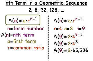 how to find how many terms are in a sequence